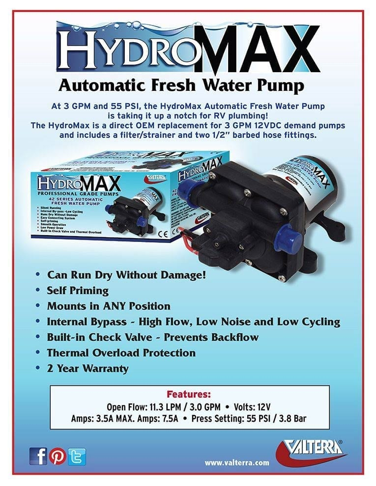 HydroMax – April 2018