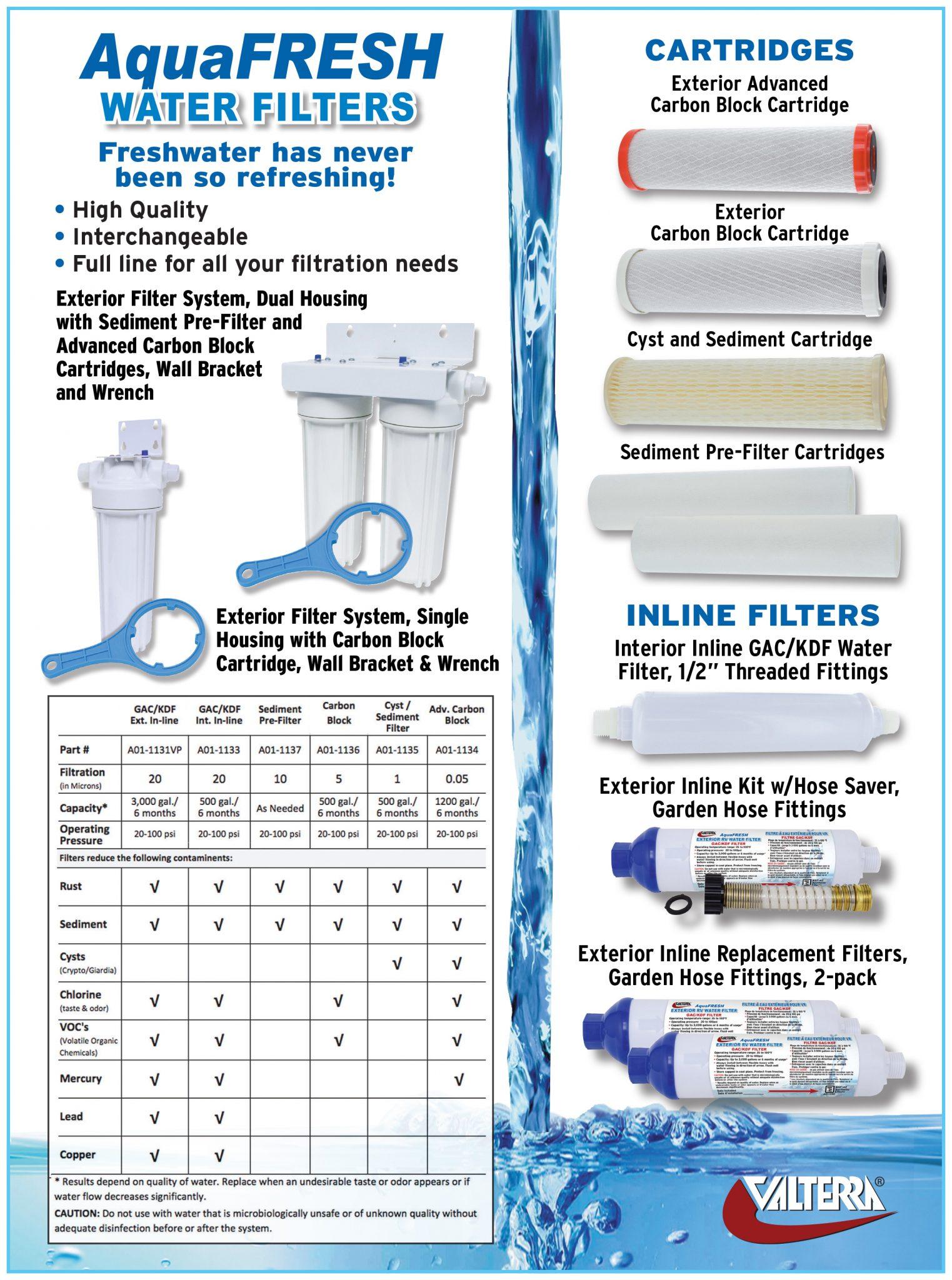 RV News Valterra May FlPg WaterFilters REV 1